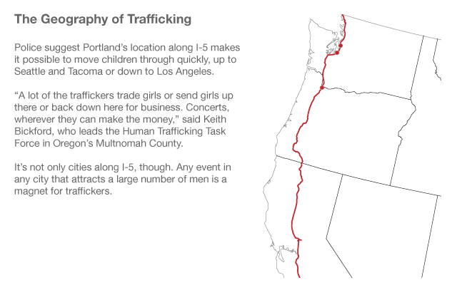 Trafficking: Geography